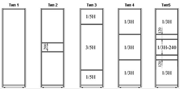 Варианты типов дверей шкафов-купе под заказ